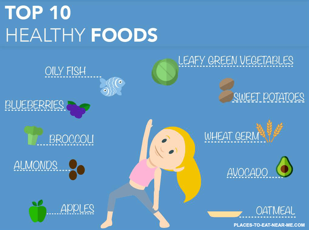 The top 10 healthy foods to eat infographic for Fish place near me